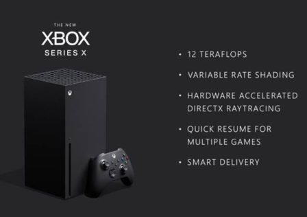 What to expect Xbox Series X